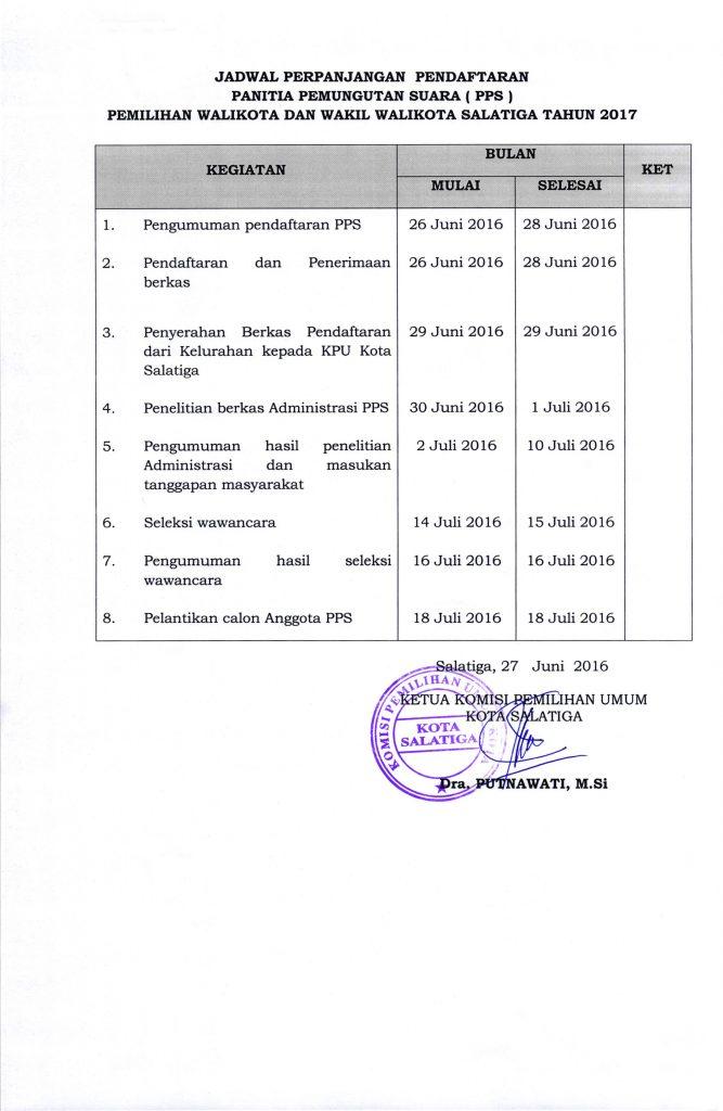 Jadwal Perpanjangan Pendaftaran PPK dan PPS