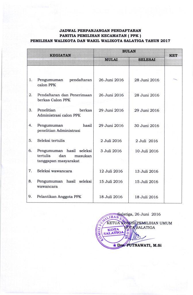 Jadwal Perpanjangan Pendaftaran PPK dan PPS_001